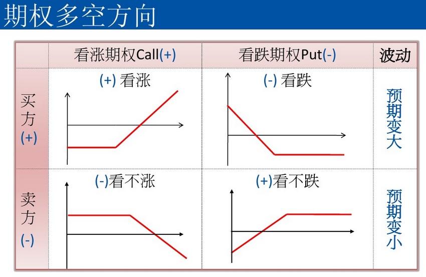 http://www.jinrongbaike.com/uploads/201703/14900027139lT4jSXP.jpg